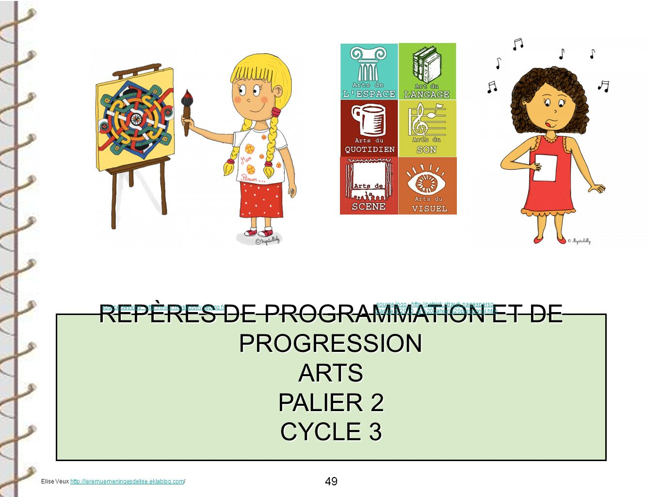REPÈRES DE PROGRAMMATION ET DE PROGRESSION ARTS PALIER 2 CYCLE 3
