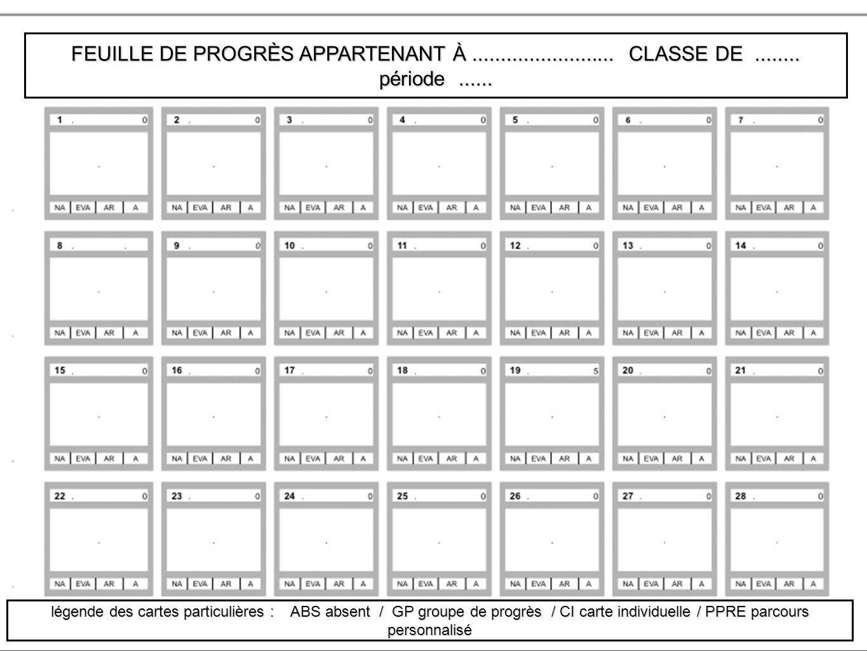 FEUILLE DE PROGRÈS APPARTENANT À ......................... CLASSE DE ........ période ......