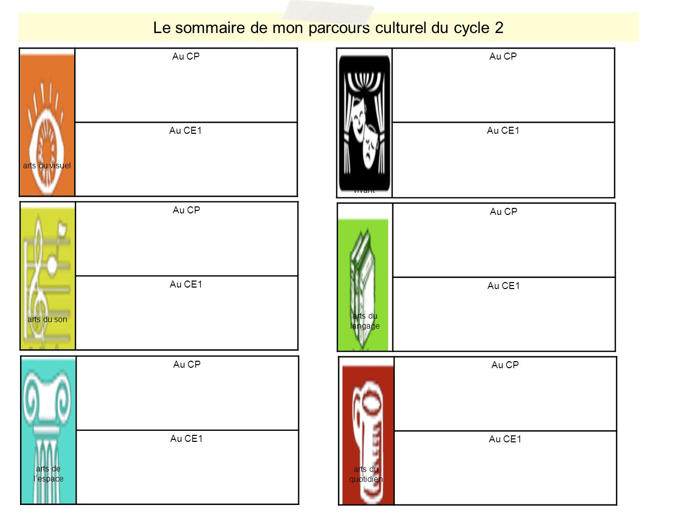 programmation et progression des cartes d�apprentissage