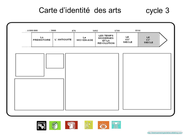 Carte d'identité des arts