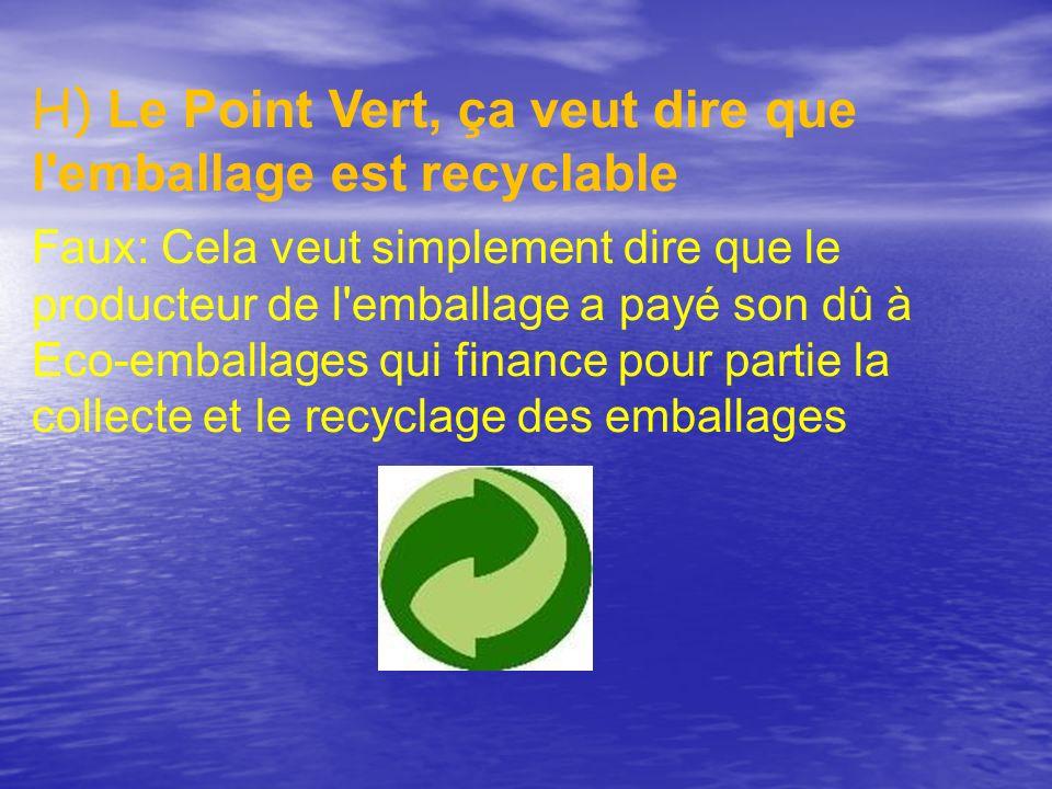 H) Le Point Vert, ça veut dire que l emballage est recyclable
