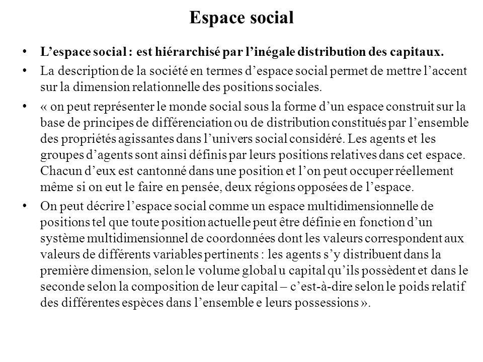 Espace social L'espace social : est hiérarchisé par l'inégale distribution des capitaux.