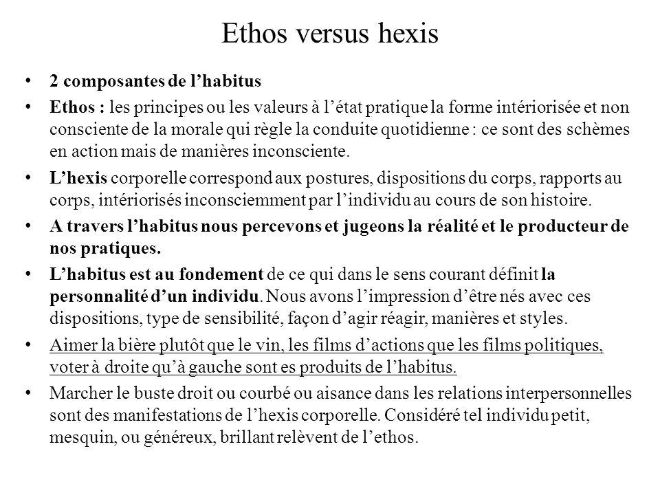 Ethos versus hexis 2 composantes de l'habitus