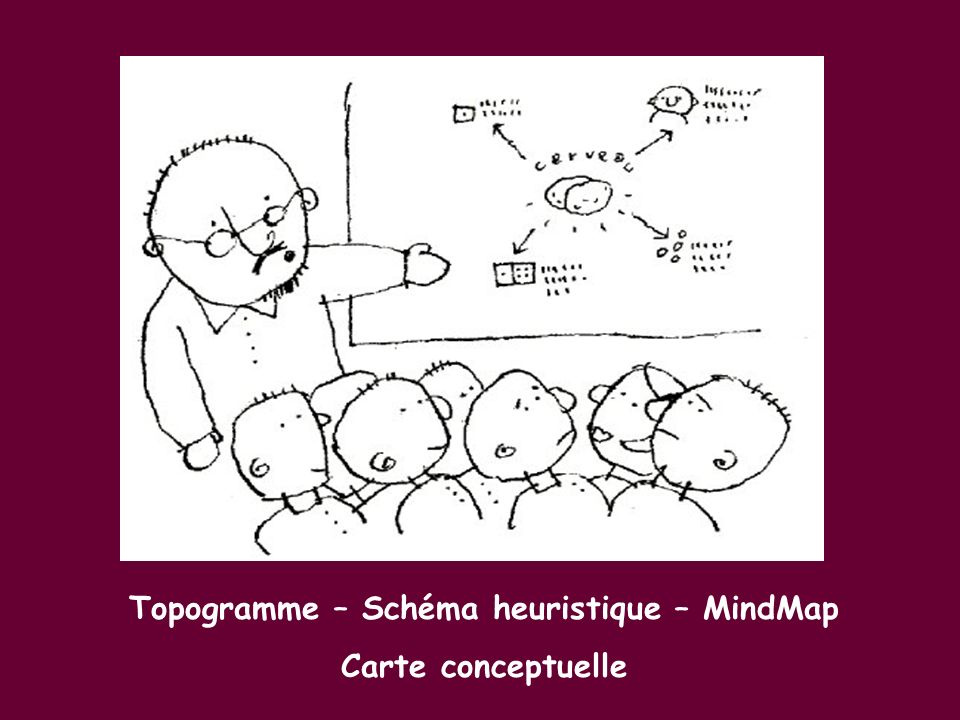 Topogramme – Schéma heuristique – MindMap