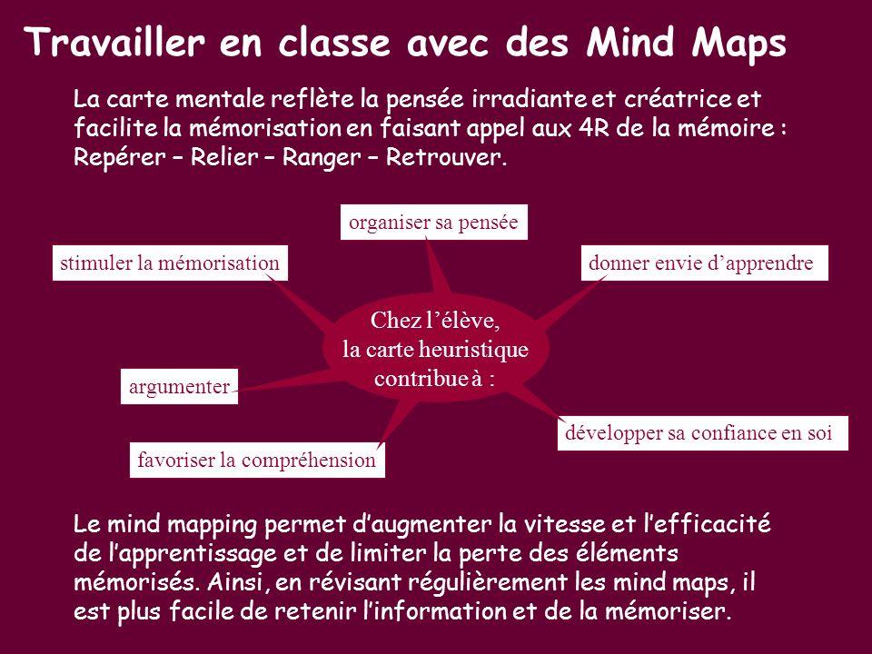 Travailler en classe avec des Mind Maps