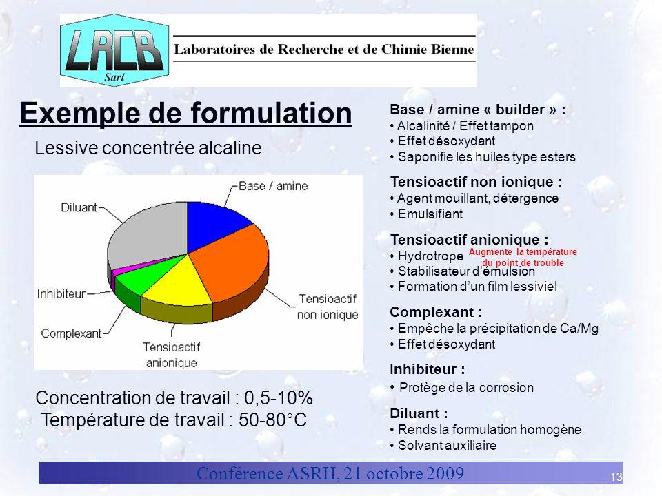 Exemple de formulation Augmente la température