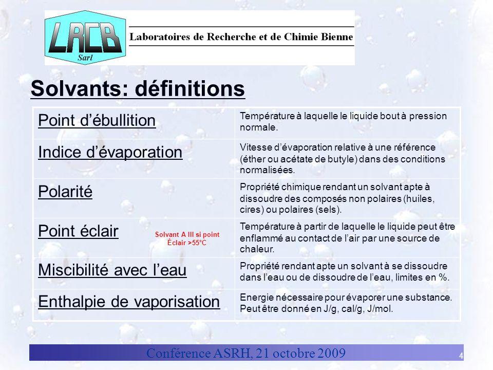 Solvants: définitions