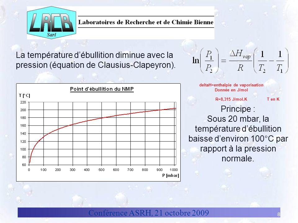 deltaH=enthalpie de vaporisation