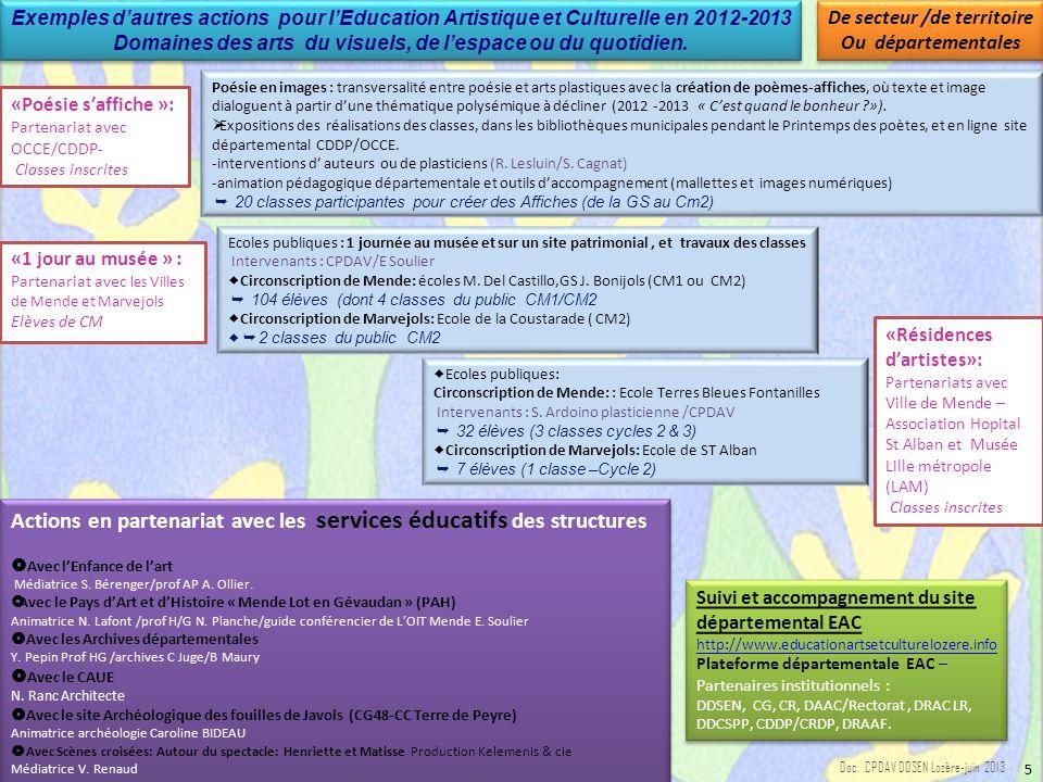 Actions en partenariat avec les services éducatifs des structures