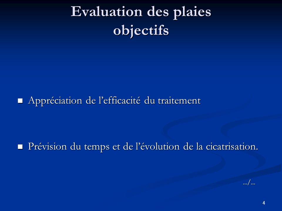 Evaluation des plaies objectifs