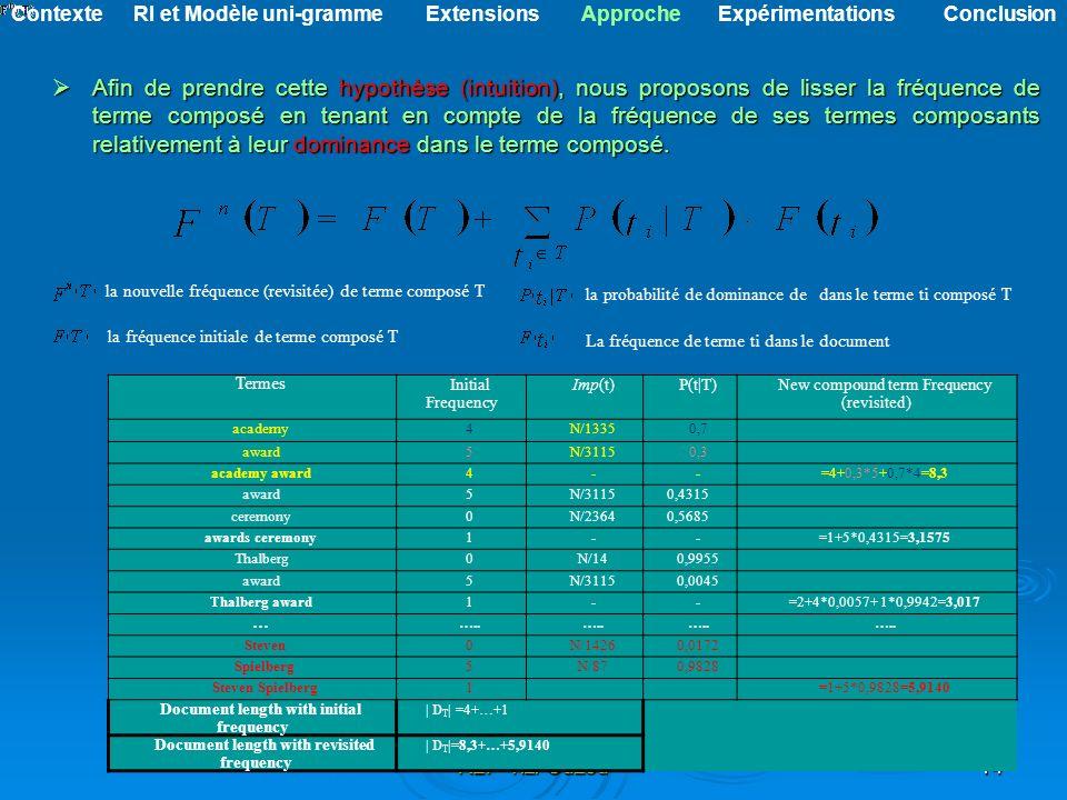 Contexte RI et Modèle uni-gramme Extensions Approche Expérimentations Conclusion