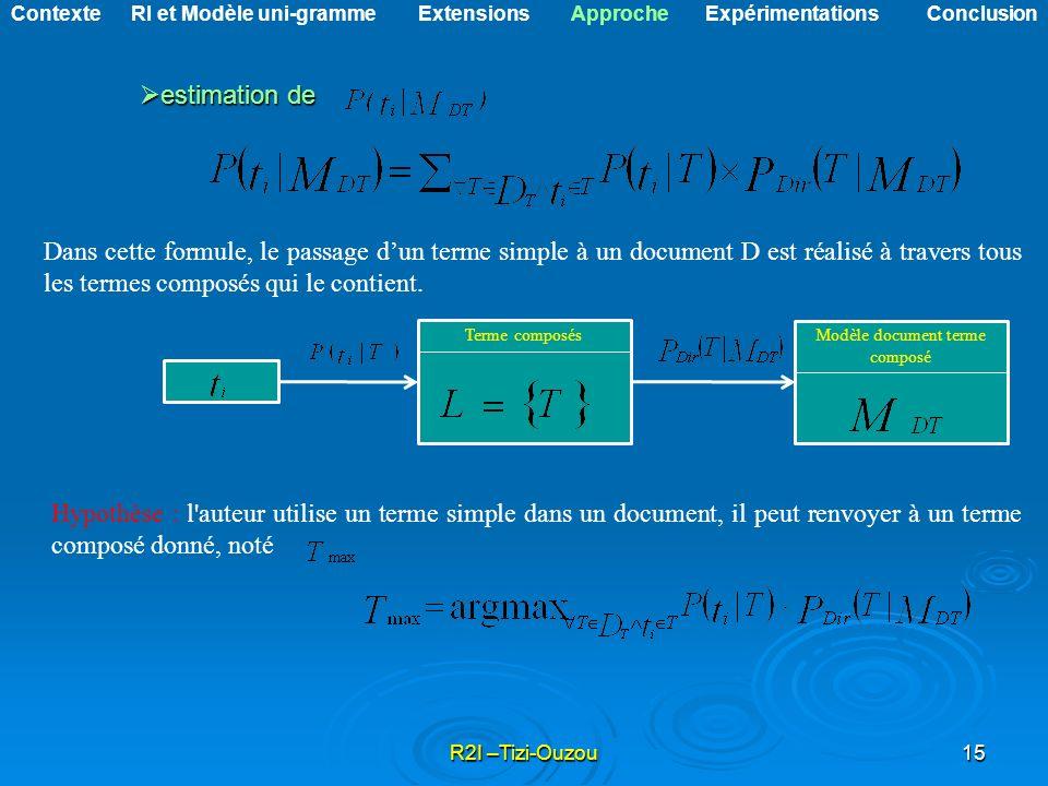 Modèle document terme composé