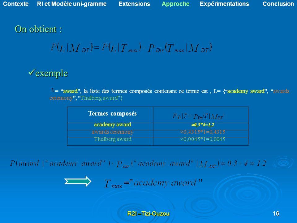 On obtient : exemple Termes composés