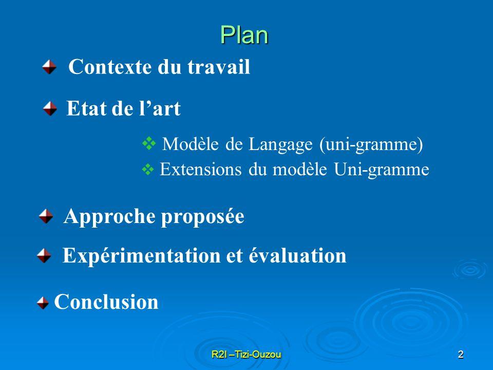 Plan Contexte du travail Etat de l'art Approche proposée