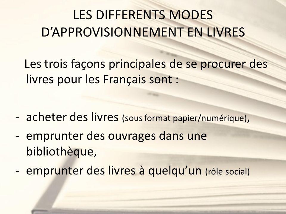 LES DIFFERENTS MODES D'APPROVISIONNEMENT EN LIVRES