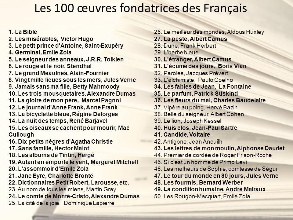 Les 100 œuvres fondatrices des Français