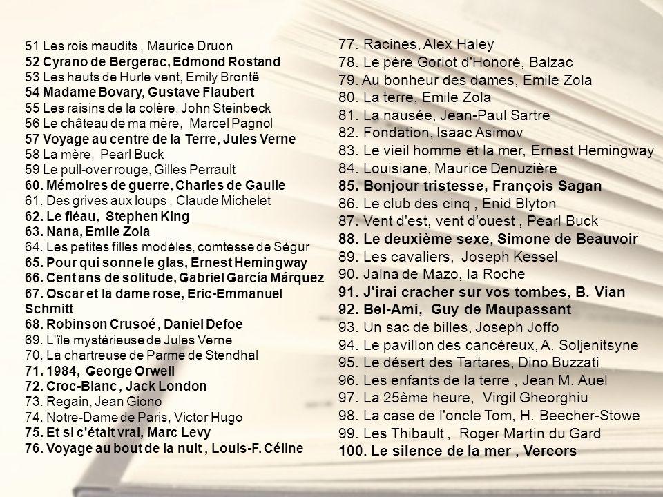 81. La nausée, Jean-Paul Sartre 82. Fondation, Isaac Asimov