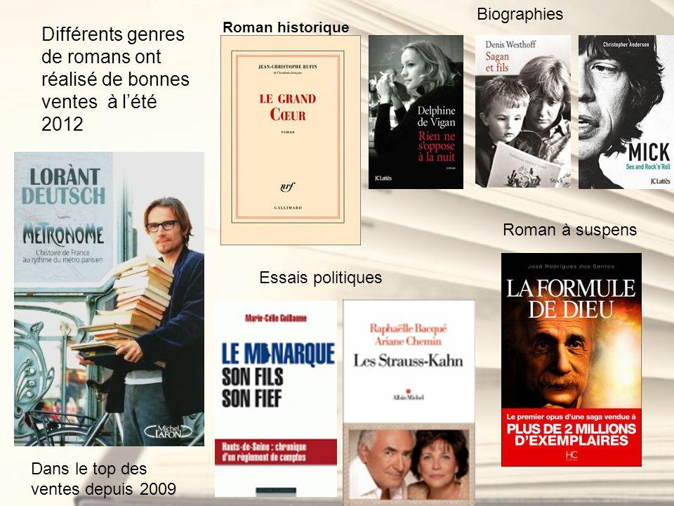 Différents genres de romans ont réalisé de bonnes ventes à l'été 2012