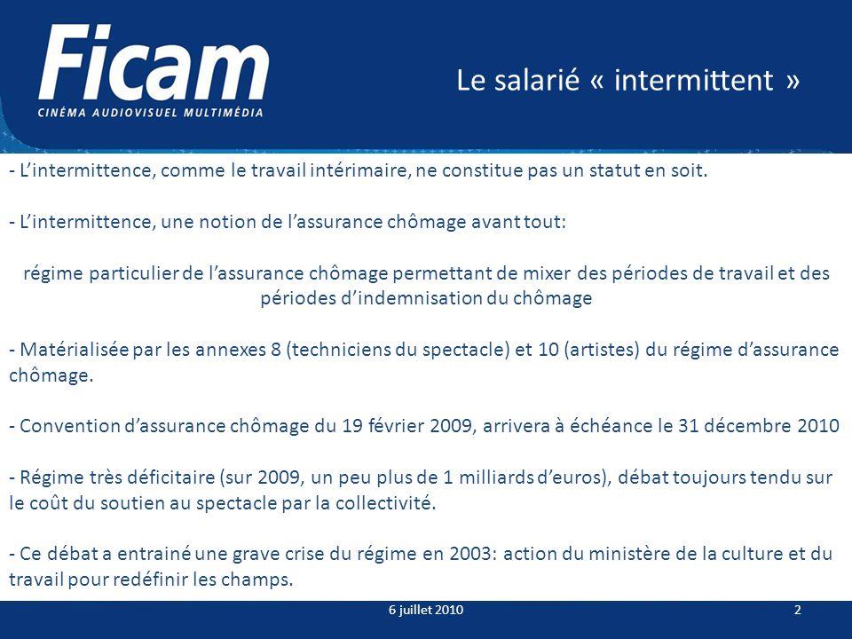 Le salarié « intermittent »