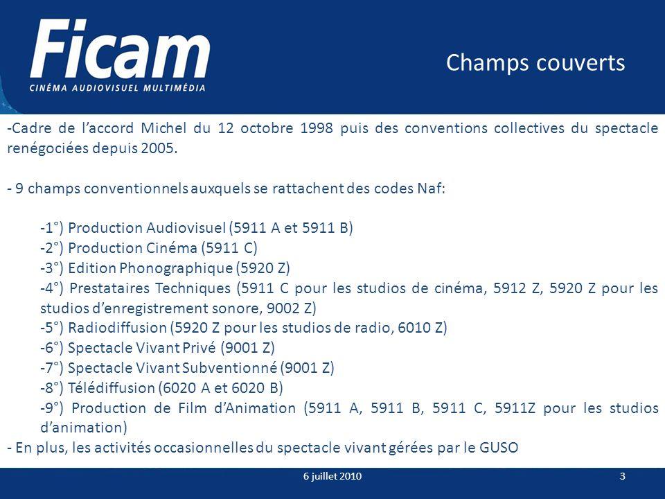 Champs couverts Cadre de l'accord Michel du 12 octobre 1998 puis des conventions collectives du spectacle renégociées depuis 2005.