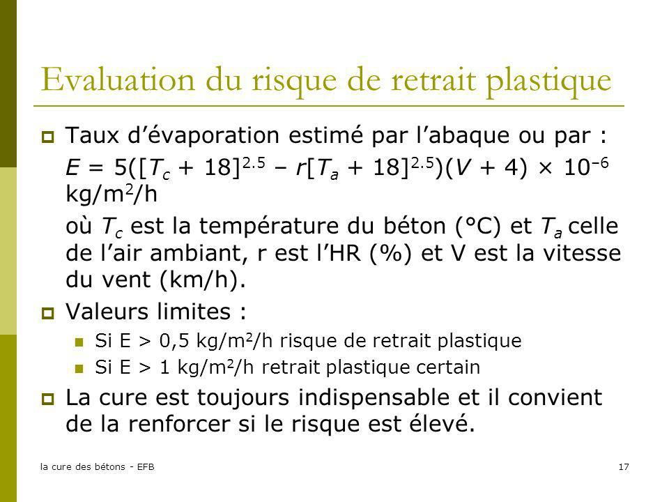 Evaluation du risque de retrait plastique