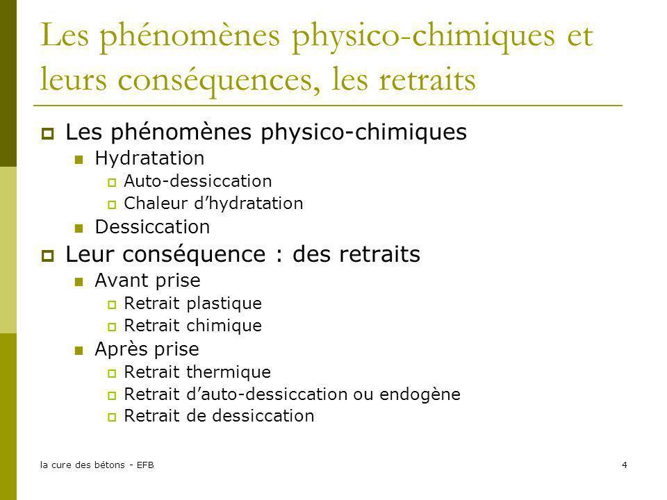 Les phénomènes physico-chimiques et leurs conséquences, les retraits