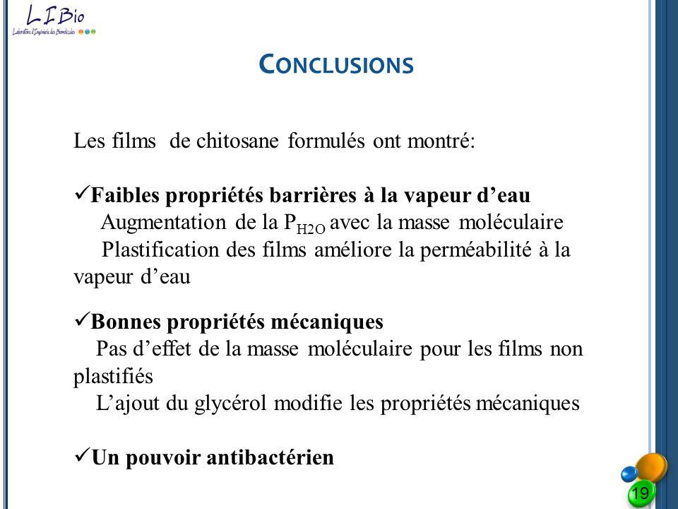 Conclusions Les films de chitosane formulés ont montré: