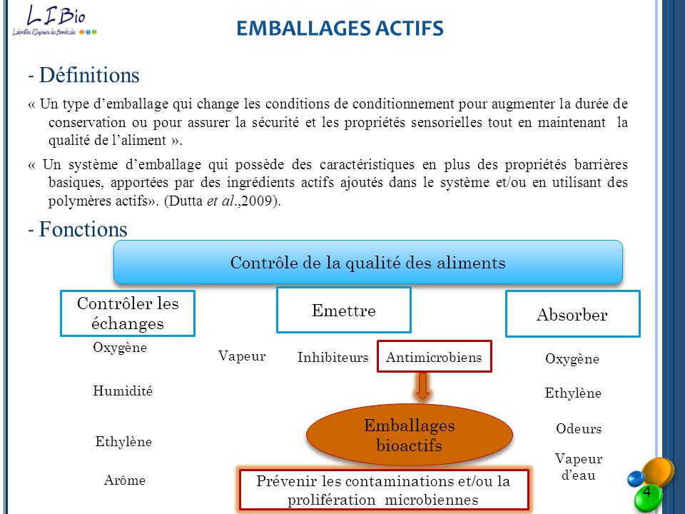 EMBALLAGES ACTIFS - Définitions - Fonctions