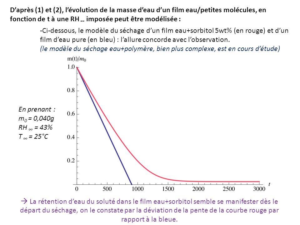 D'après (1) et (2), l'évolution de la masse d'eau d'un film eau/petites molécules, en fonction de t à une RH ∞ imposée peut être modélisée :