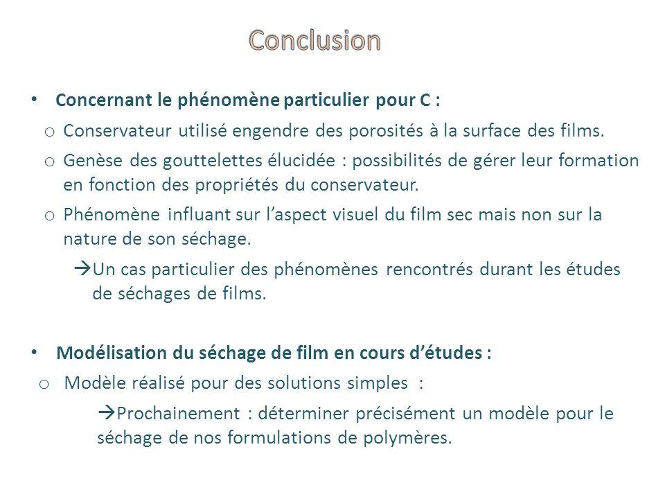 Conclusion Concernant le phénomène particulier pour C :