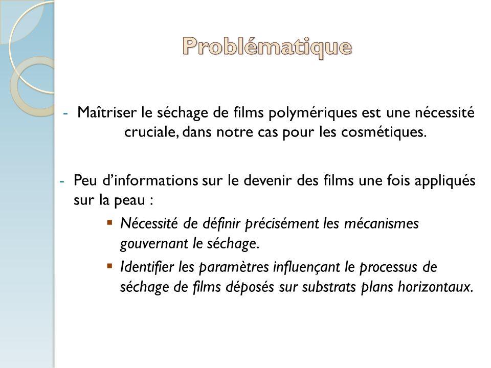 Problématique Maîtriser le séchage de films polymériques est une nécessité cruciale, dans notre cas pour les cosmétiques.