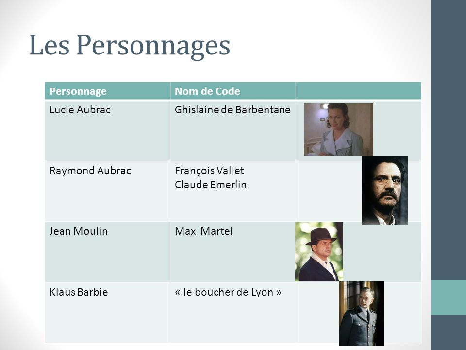 Les Personnages Personnage Nom de Code Lucie Aubrac