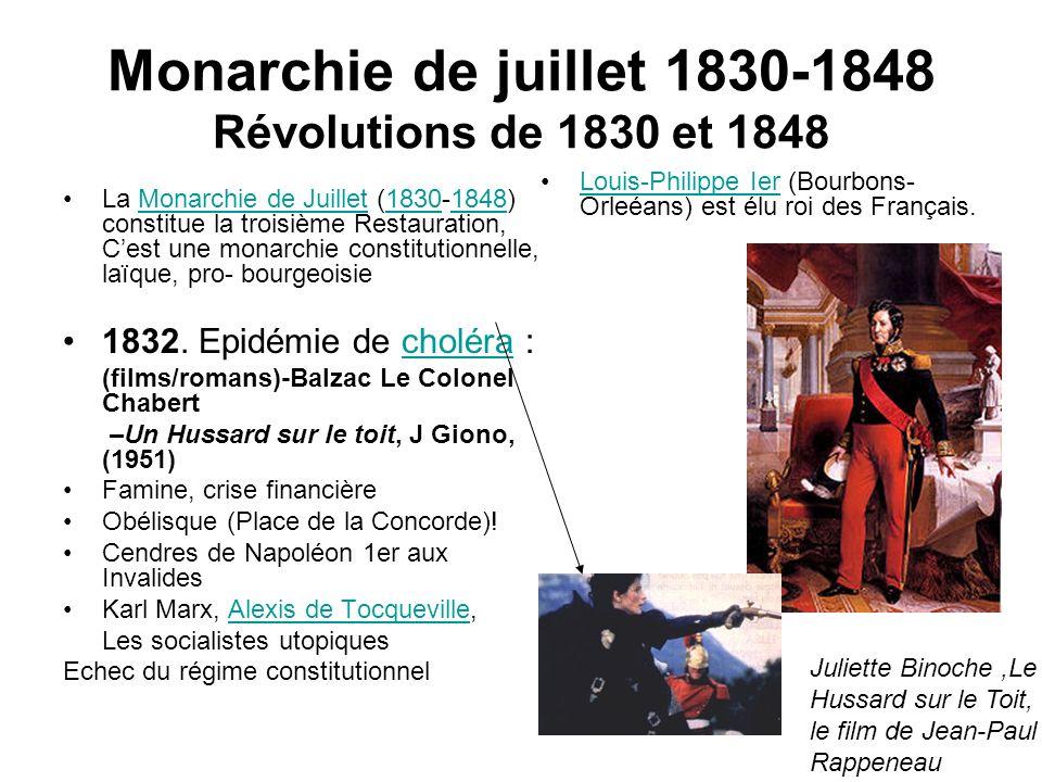 Monarchie de juillet 1830-1848 Révolutions de 1830 et 1848