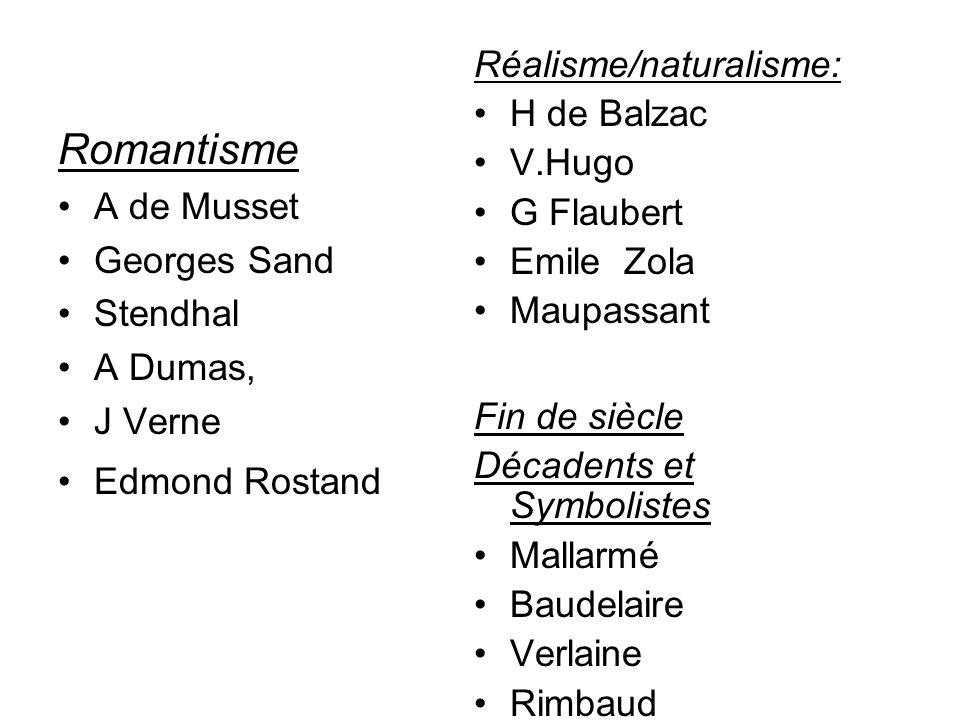 Romantisme Réalisme/naturalisme: H de Balzac V.Hugo A de Musset