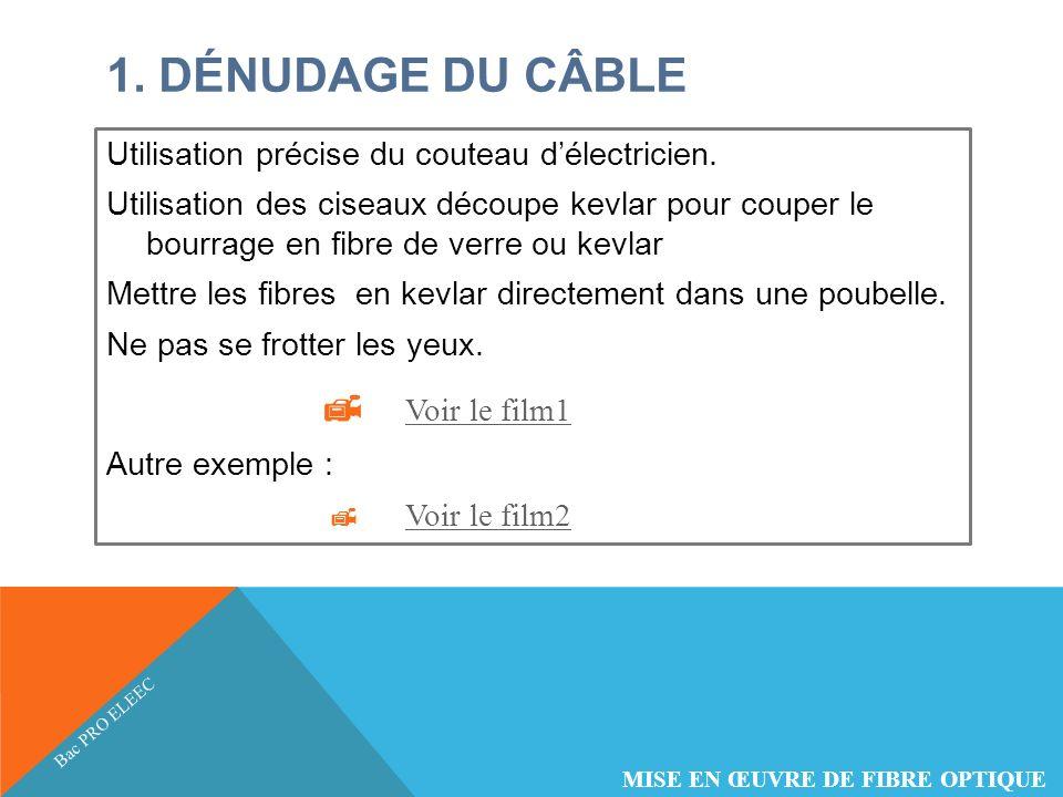 1. DÉNUDAGE DU CÂBLE Utilisation précise du couteau d'électricien.