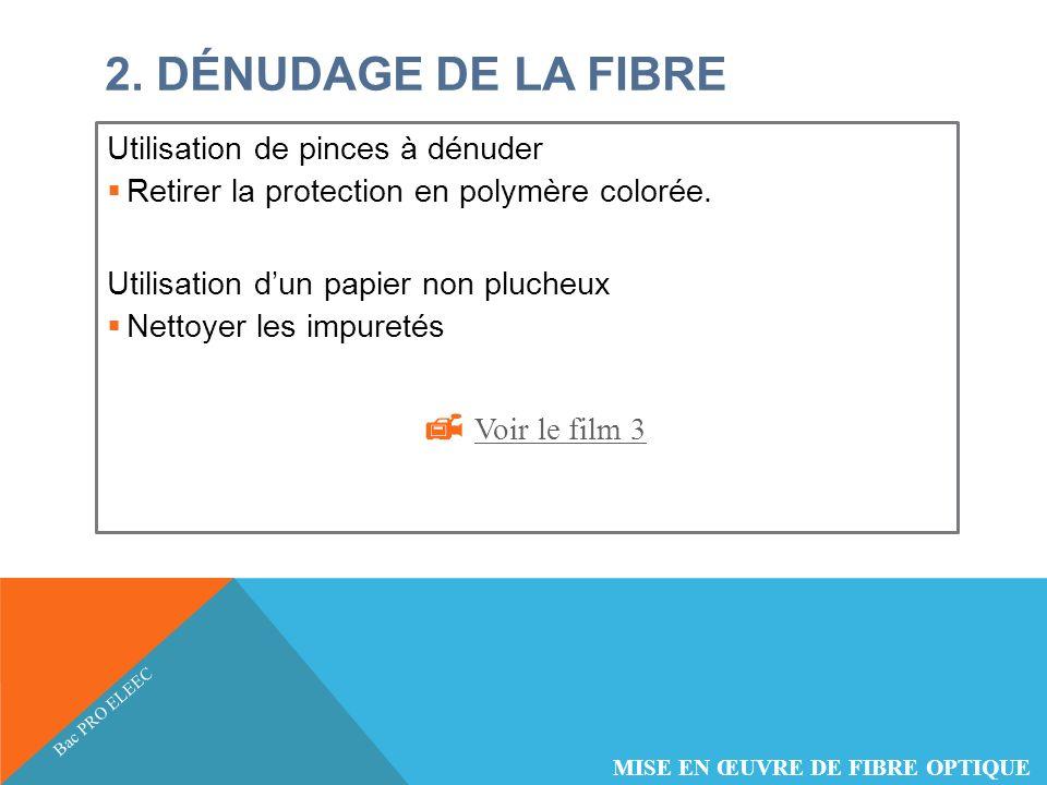 2. DÉNUDAGE DE LA FIBRE  Voir le film 3