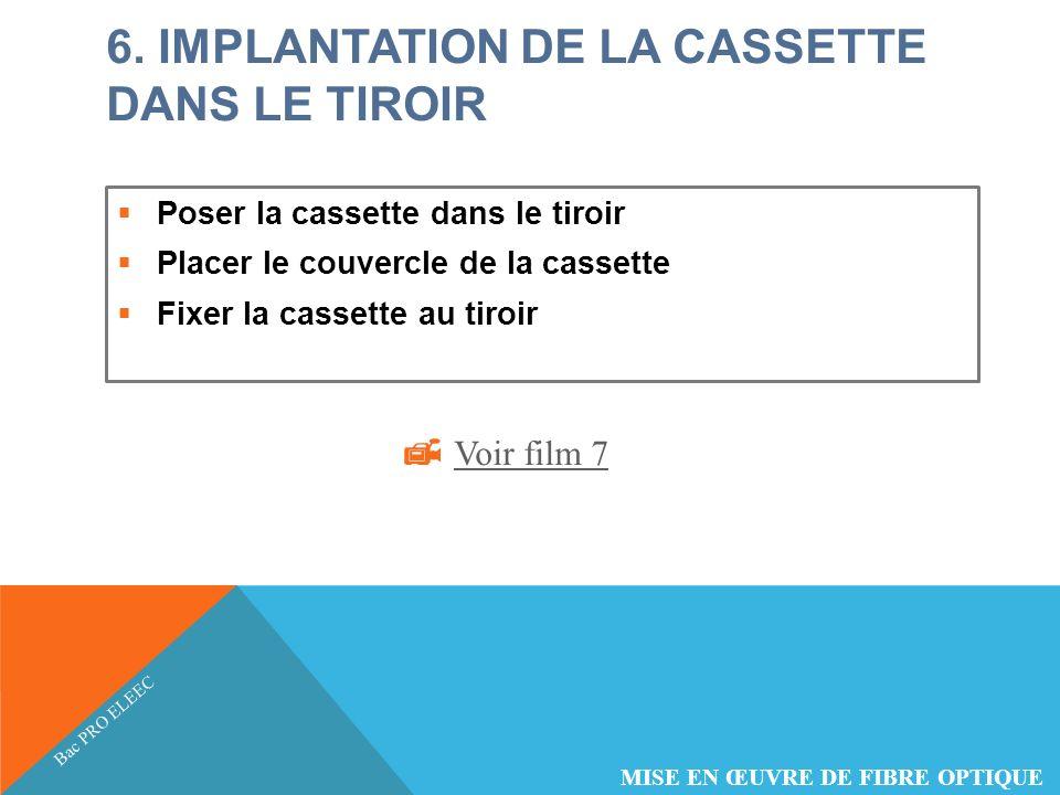 6. IMPLANTATION DE LA CASSETTE DANS LE TIROIR