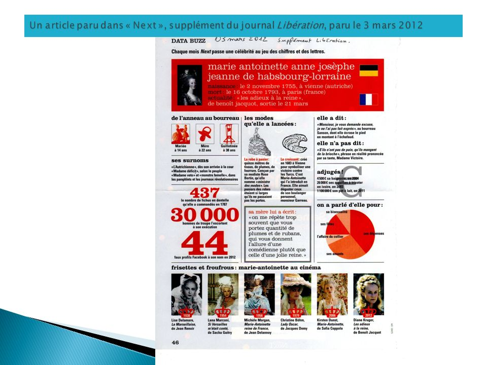 Un article paru dans « Next », supplément du journal Libération, paru le 3 mars 2012