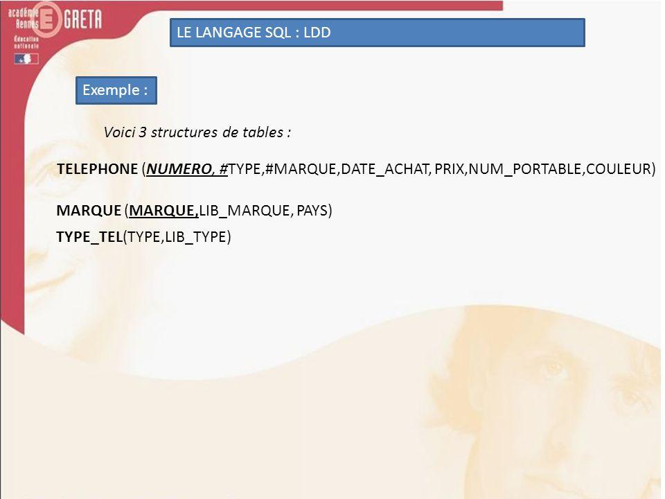 LE LANGAGE SQL : LDD Exemple : Voici 3 structures de tables : TELEPHONE (NUMERO, #TYPE,#MARQUE,DATE_ACHAT, PRIX,NUM_PORTABLE,COULEUR)