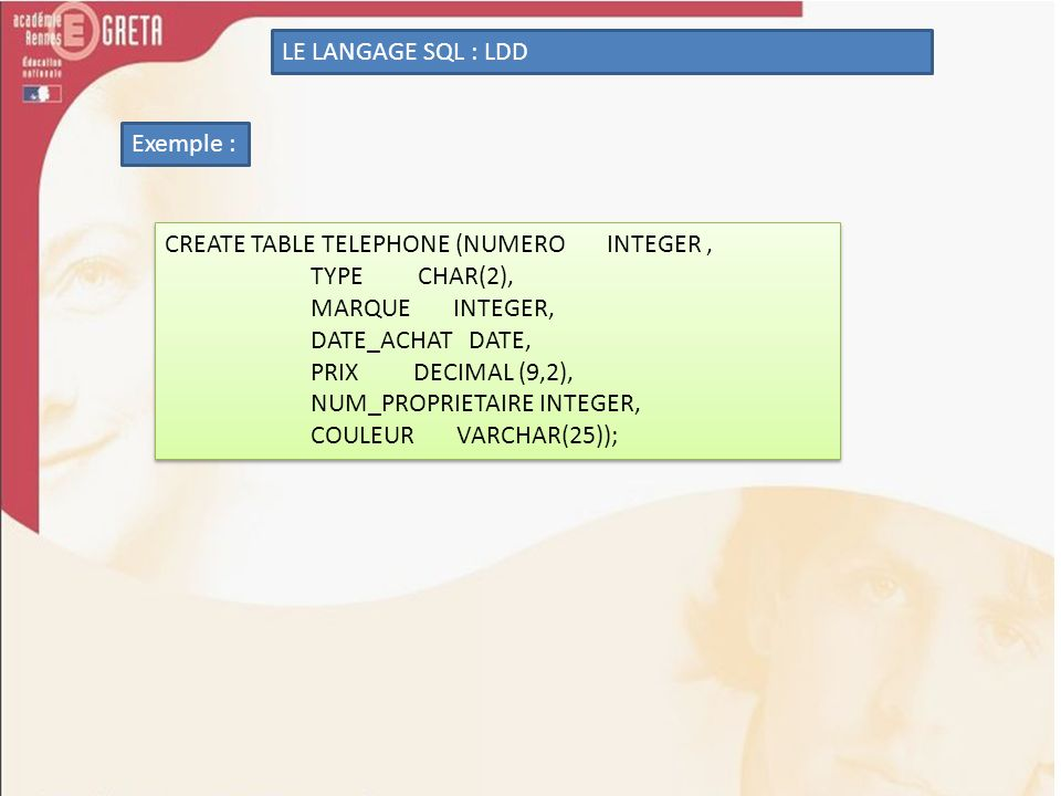 LE LANGAGE SQL : LDD Exemple : CREATE TABLE TELEPHONE (NUMERO INTEGER , TYPE CHAR(2),