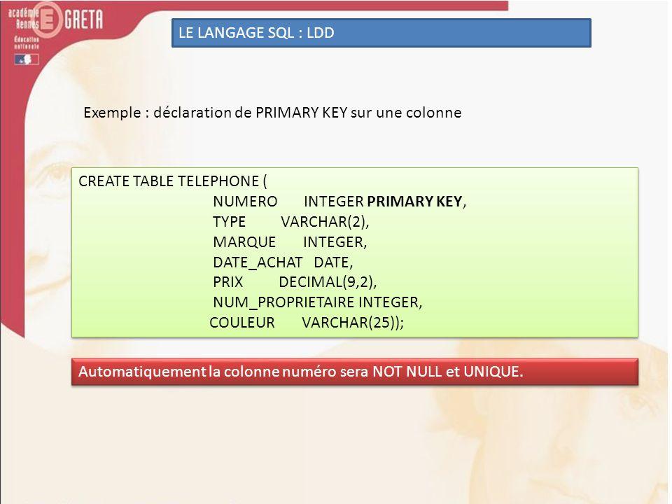 LE LANGAGE SQL : LDD Exemple : déclaration de PRIMARY KEY sur une colonne CREATE TABLE TELEPHONE (