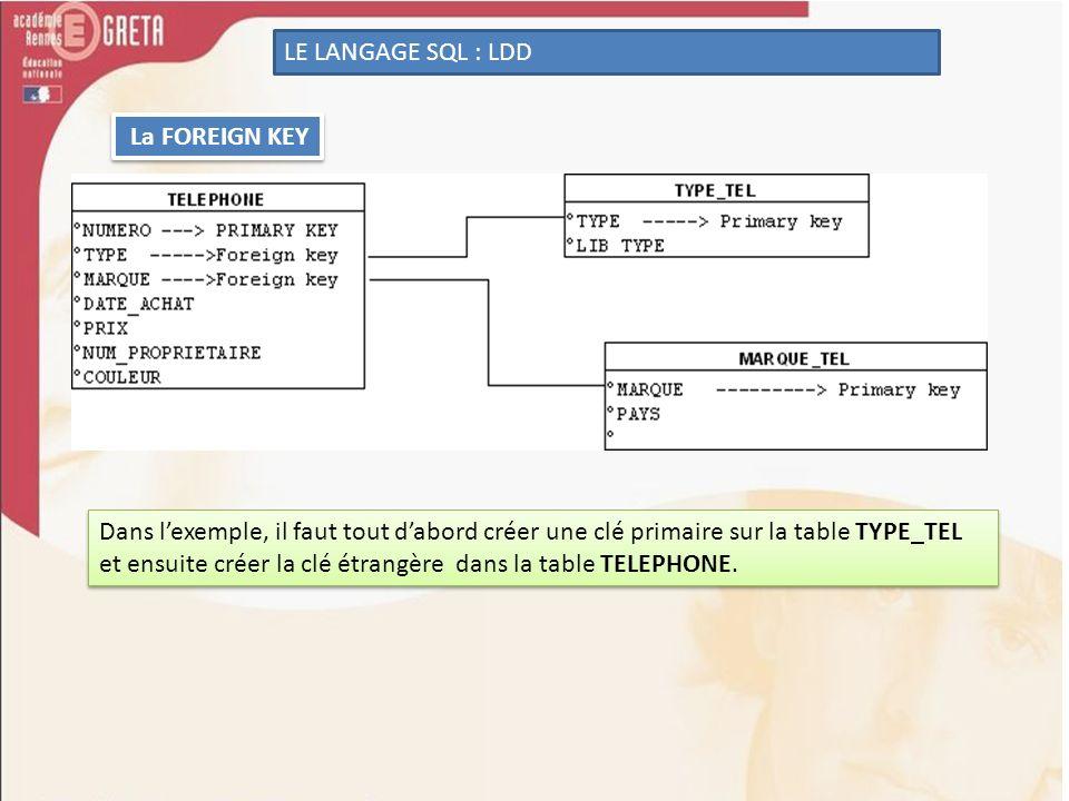 LE LANGAGE SQL : LDD La FOREIGN KEY. Dans l'exemple, il faut tout d'abord créer une clé primaire sur la table TYPE_TEL