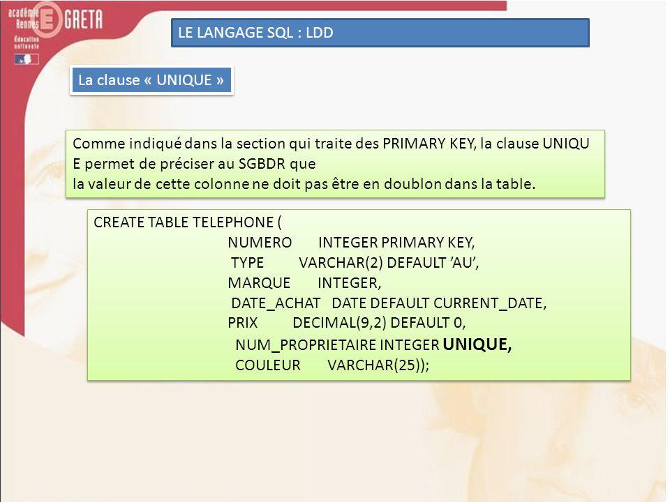 LE LANGAGE SQL : LDD La clause « UNIQUE »