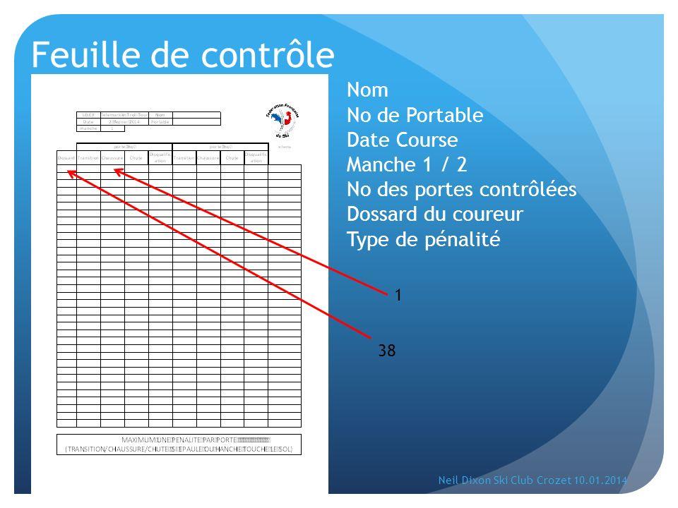 Feuille de contrôle Nom No de Portable Date Course Manche 1 / 2