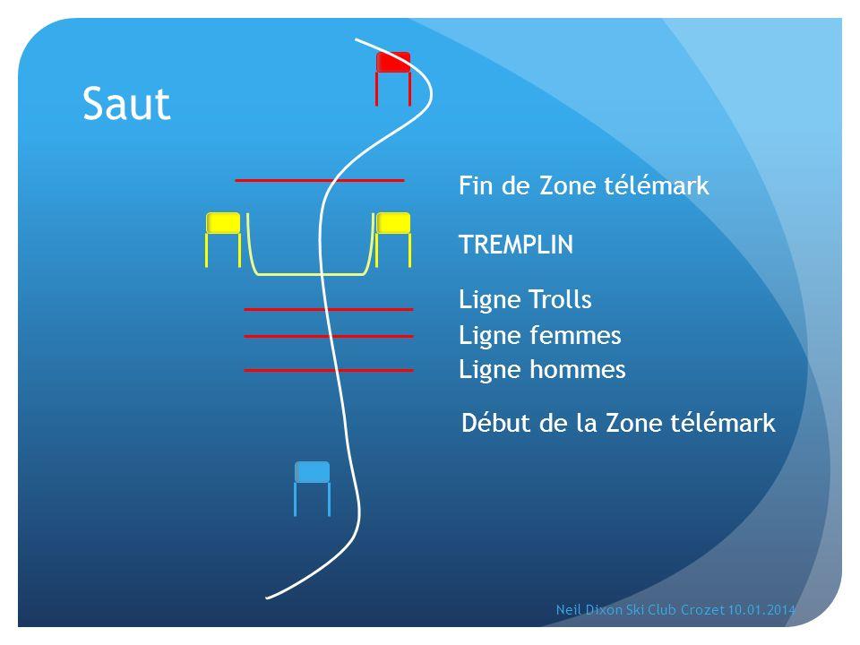 Saut Fin de Zone télémark TREMPLIN Ligne Trolls Ligne femmes