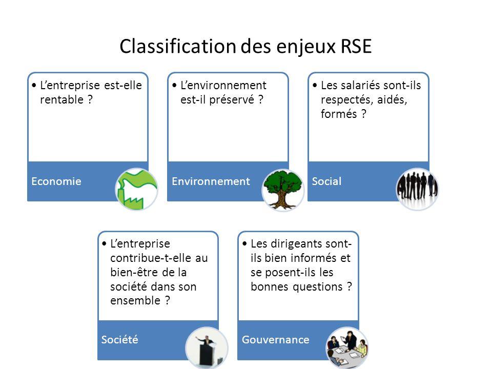 Classification des enjeux RSE