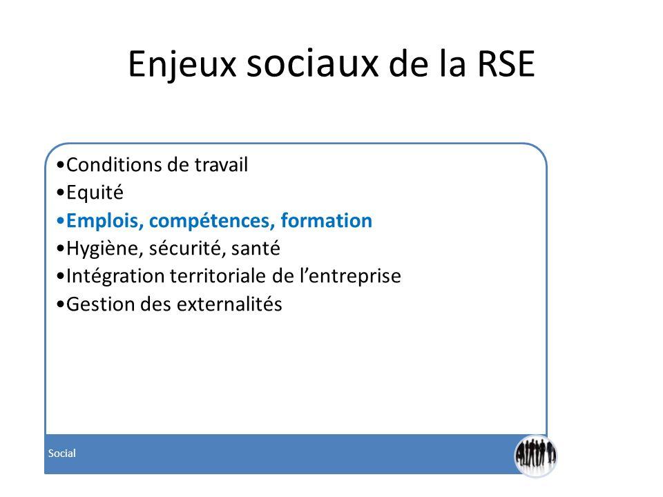 Enjeux sociaux de la RSE