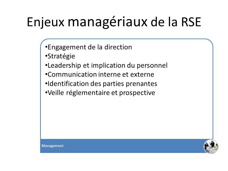 Enjeux managériaux de la RSE