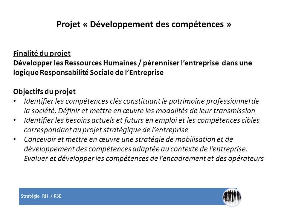 Projet « Développement des compétences »