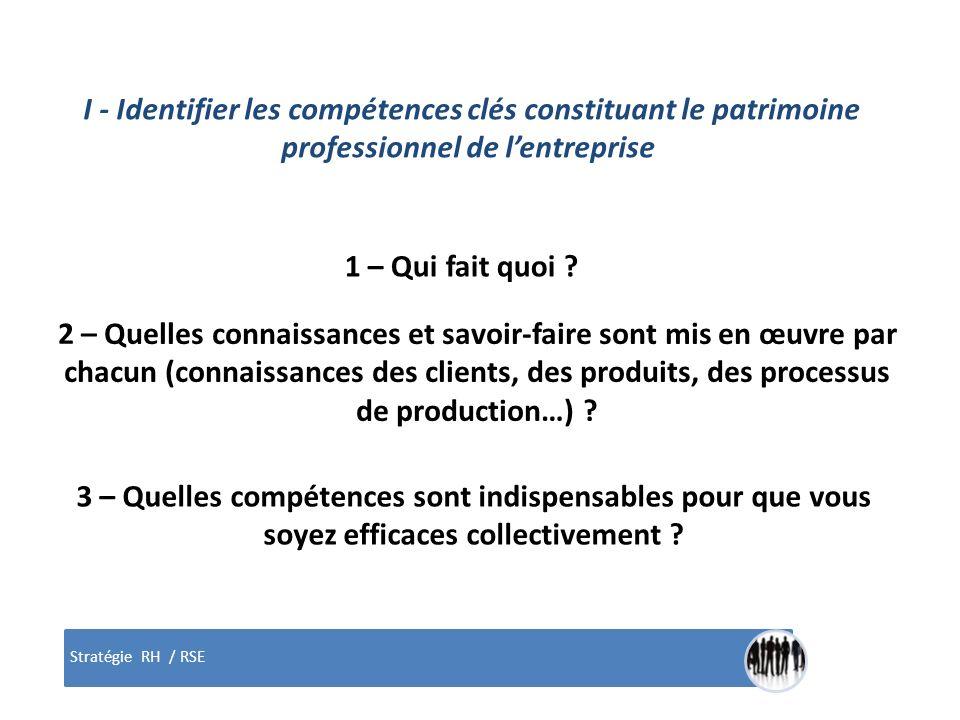 I - Identifier les compétences clés constituant le patrimoine professionnel de l'entreprise